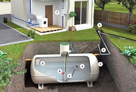 CSC Engineering | Wastewater Treatment & Rainwater Harvesting Systems